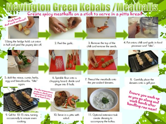 Newington Green Kebabs Method