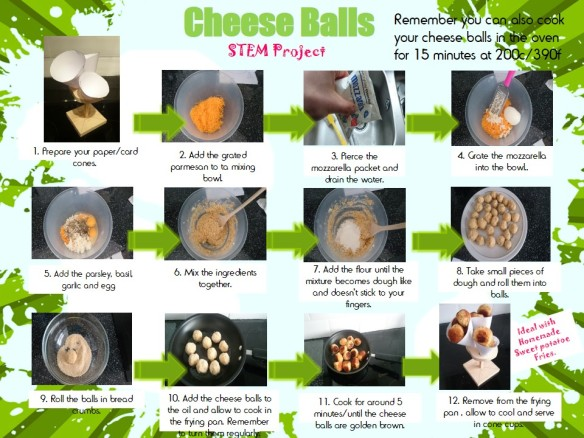 Cheese Balls Method