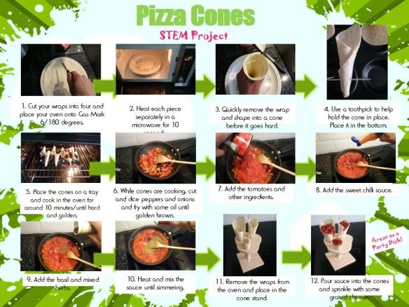 Pizza Cones Method