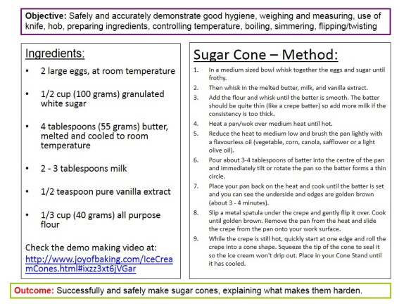 Sugar Cones Recipe Card