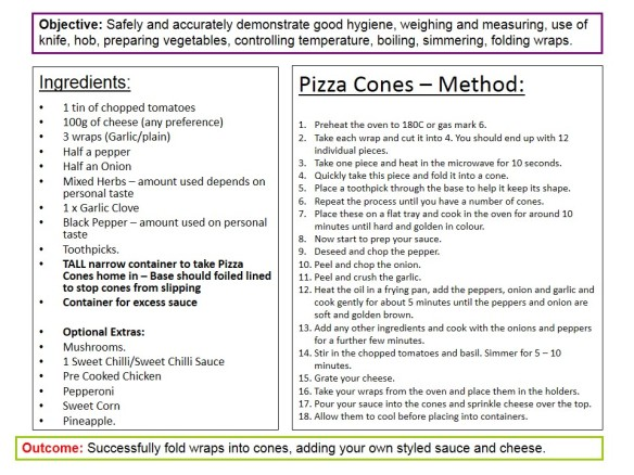 Pizza Cones Recipe Card