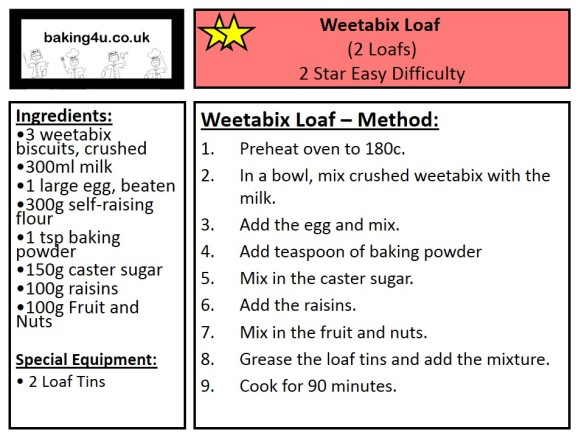 Weetabix Loaf