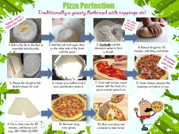 Basic Pizza Dough Method